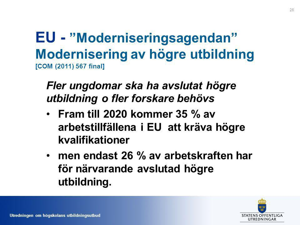 EU - Moderniseringsagendan Modernisering av högre utbildning [COM (2011) 567 final]